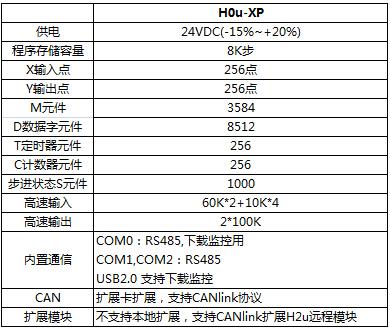 H0U系列显控一体多功能型小型PLC