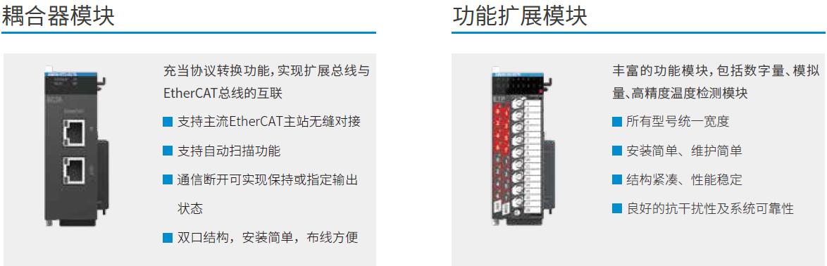 GL10系列集中式扩展模块