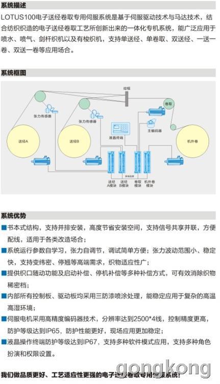 汇川 Lotus100电子送经卷取专用伺服系统