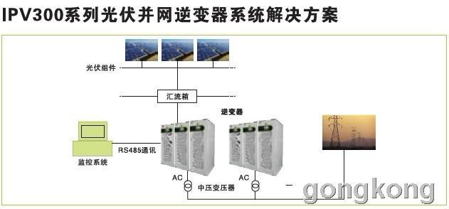 汇川 IPV300系列光伏并网逆变器