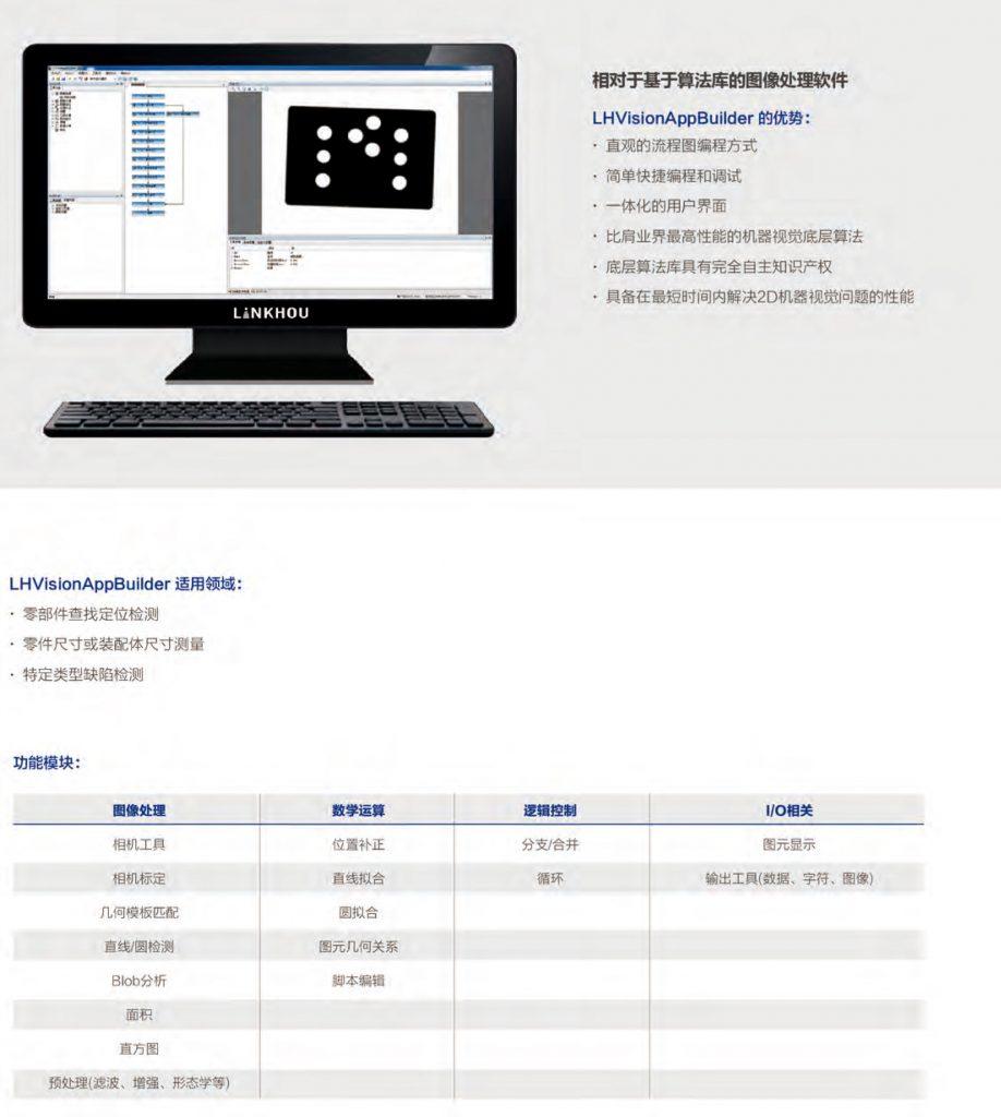 2D視覺軟件