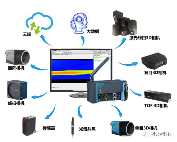 【视觉龙】龙睿智能相机在3C行业的应用—FIR柔性检测机器人
