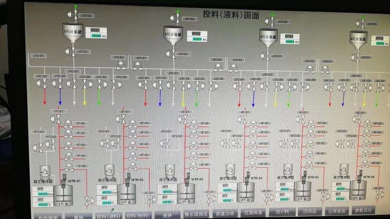 化工反应釜DCS全自动控制系统