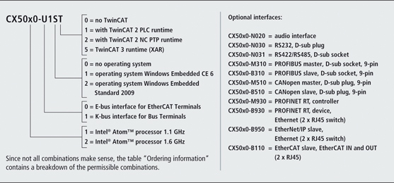 CX5010 Embedded PC with Intel Atom ? processor