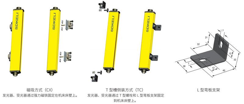 KS06安全光幕磁吸安装方式和T型槽侧装方式