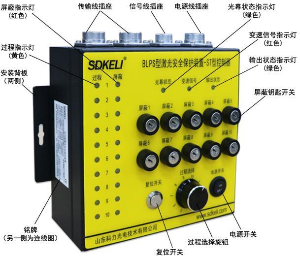 BLPS折弯机保护装置st控制器外观信息