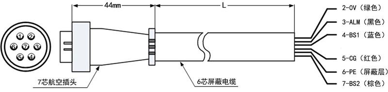BLPS折弯机保护装置ST控制器信号线图