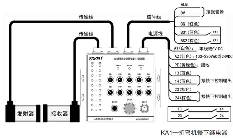 BLPS折弯机保护装置ST控制器接线图