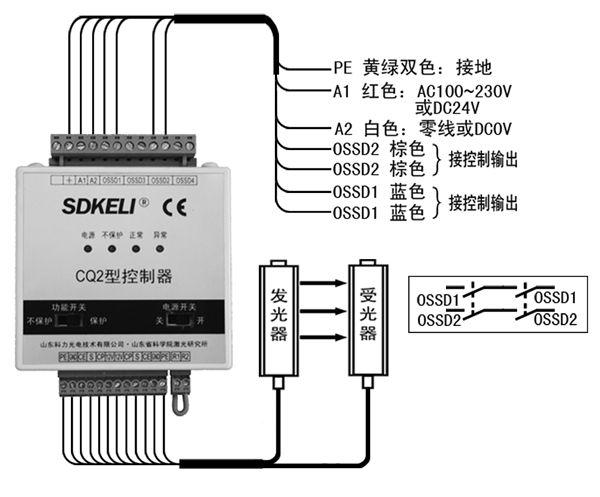 CQ2安全控制器典型布线图