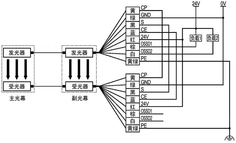KS06G型级连式安全光栅接线图NPN输出