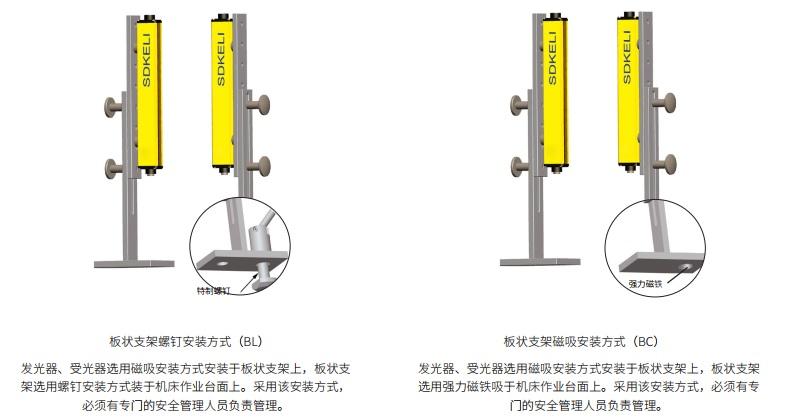 KS06安全光幕板状支架螺钉安装方式和板状支架磁吸安装方式