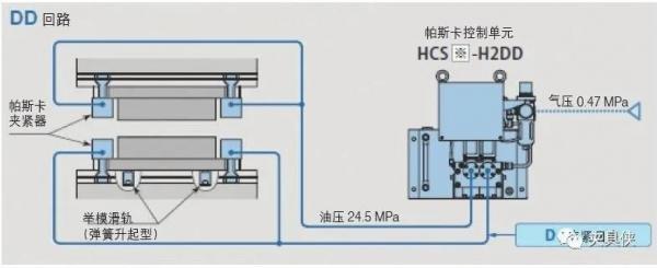 安川机器人上的夹紧器该怎么配置?
