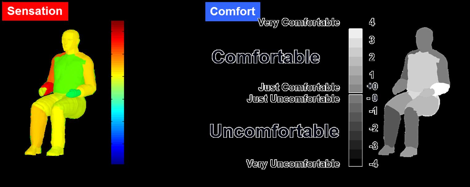 精华 | 基于TAITherm软件进行人体热舒适性分析