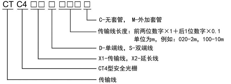 CT4型安全光栅传输线编号