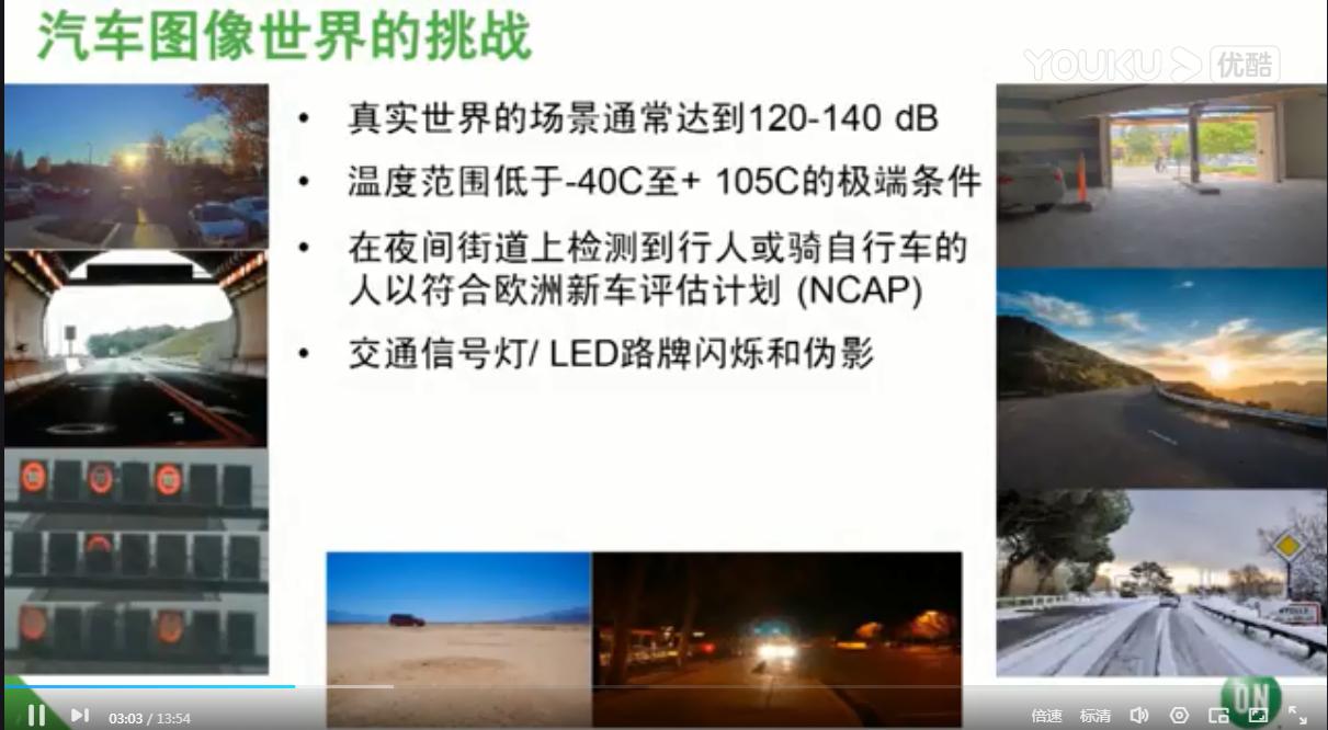 HayabusaTM图像传感器平台用于汽车视觉及感知系统解决方案