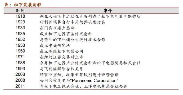 羅克韋爾自動化中國區總裁石安:現在是中國制造業產業升級絕佳機會