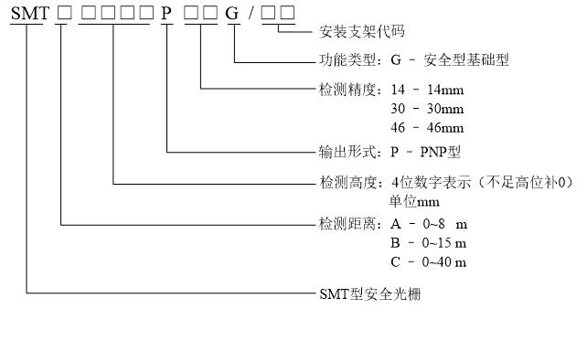 SMT型安全光栅规格型号图