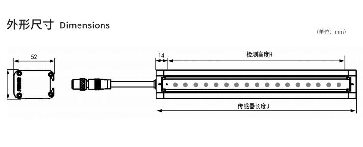 SMT型安全光栅外形尺寸图