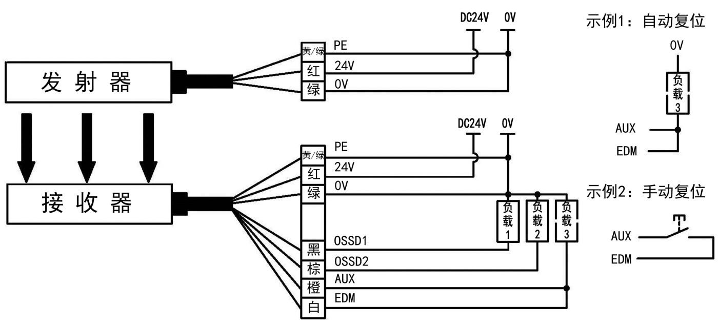 SMT1型安全光栅光同步不使用EDM功能接线图