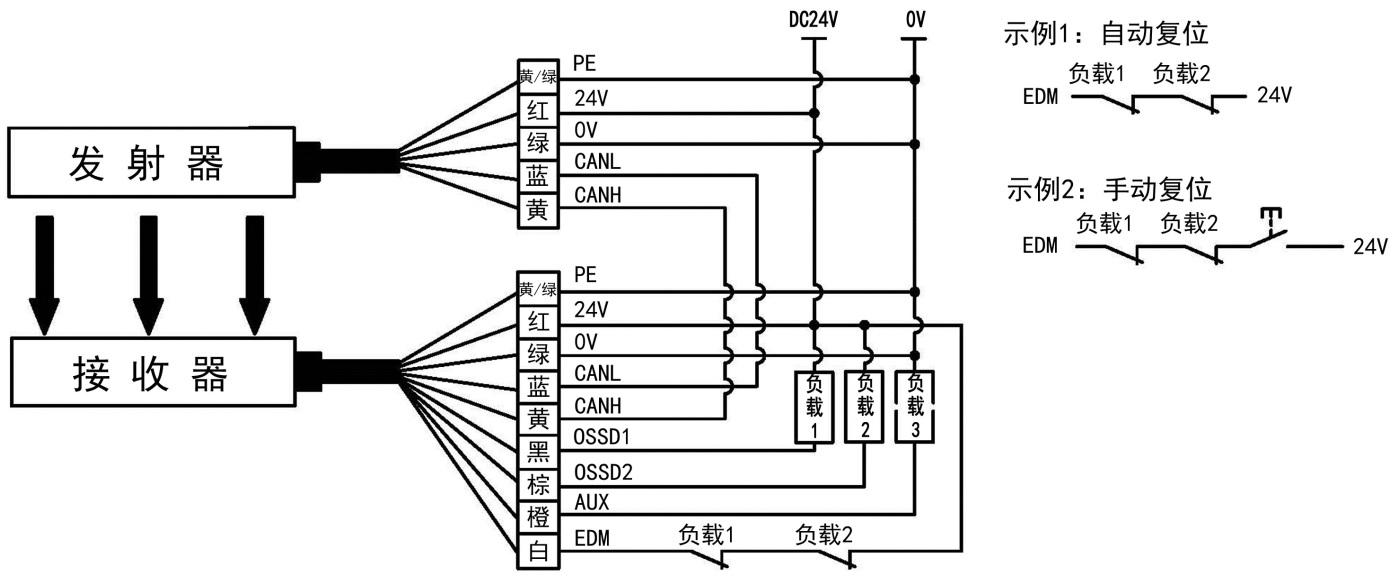 SMT1型安全光栅NPN型输出线同步使用EDM功能接线图
