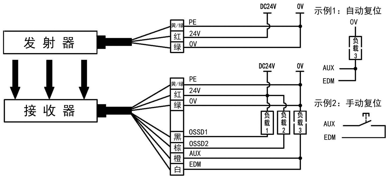 SMT1型安全光栅NPN输出光同步不使用EDM功能接线图