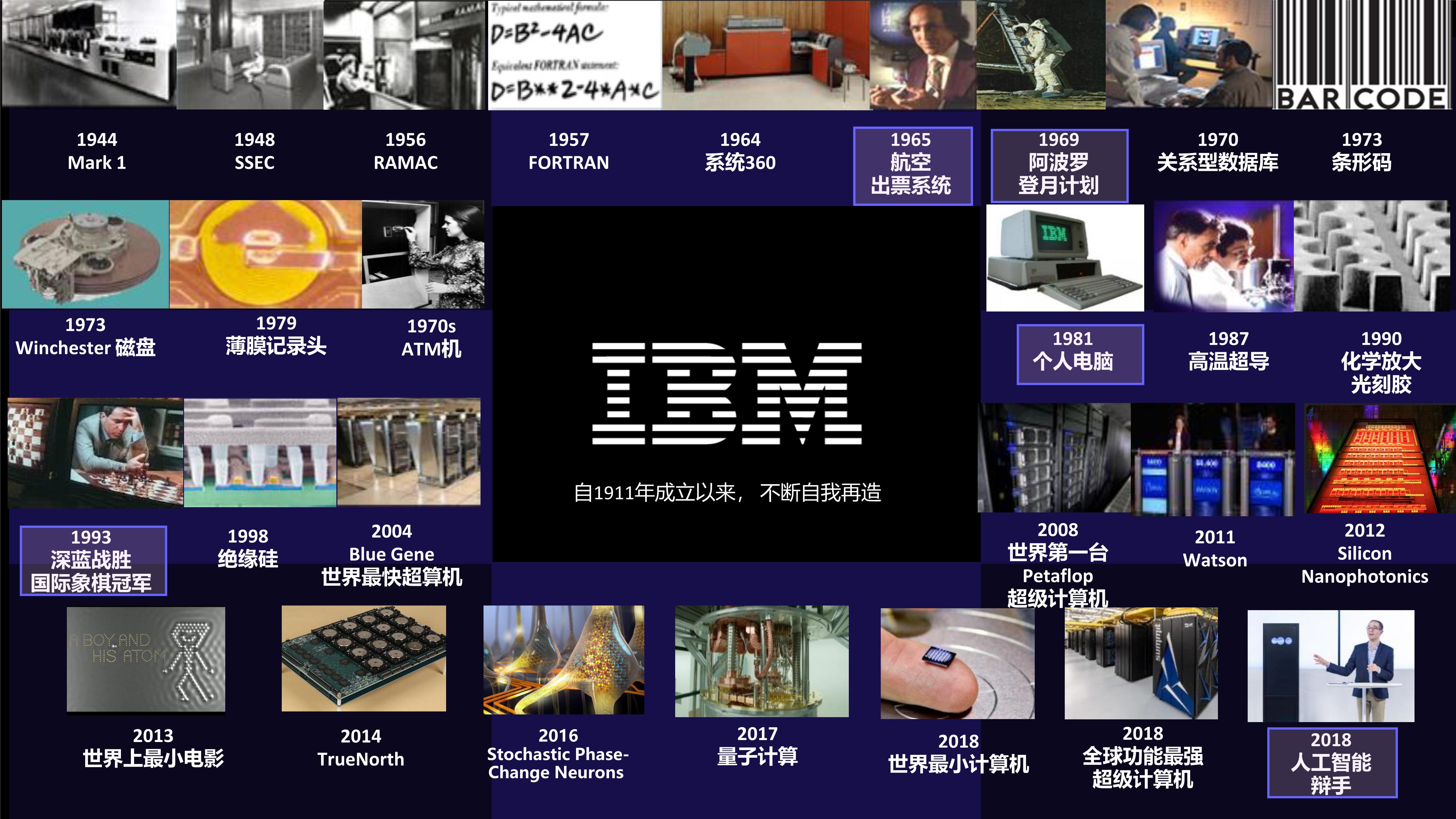 IBM中国研究院将全面关闭