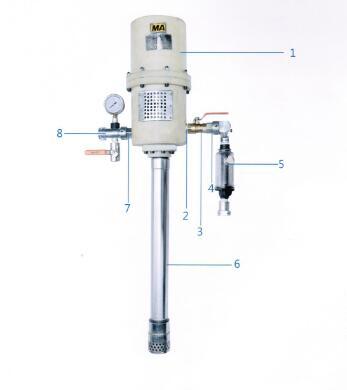 ZBQ-30/1.0矿用气动注浆泵qb152便携气动注浆泵
