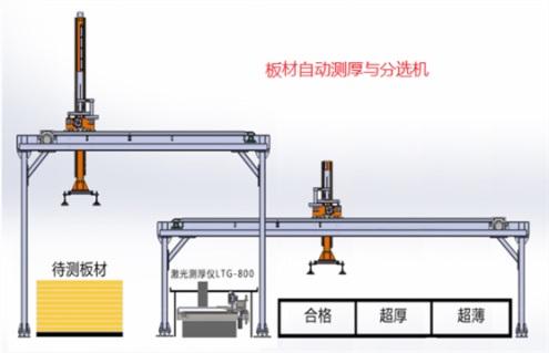 非接觸激光氮化鋁陶瓷板材自動測厚與厚度分揀技術