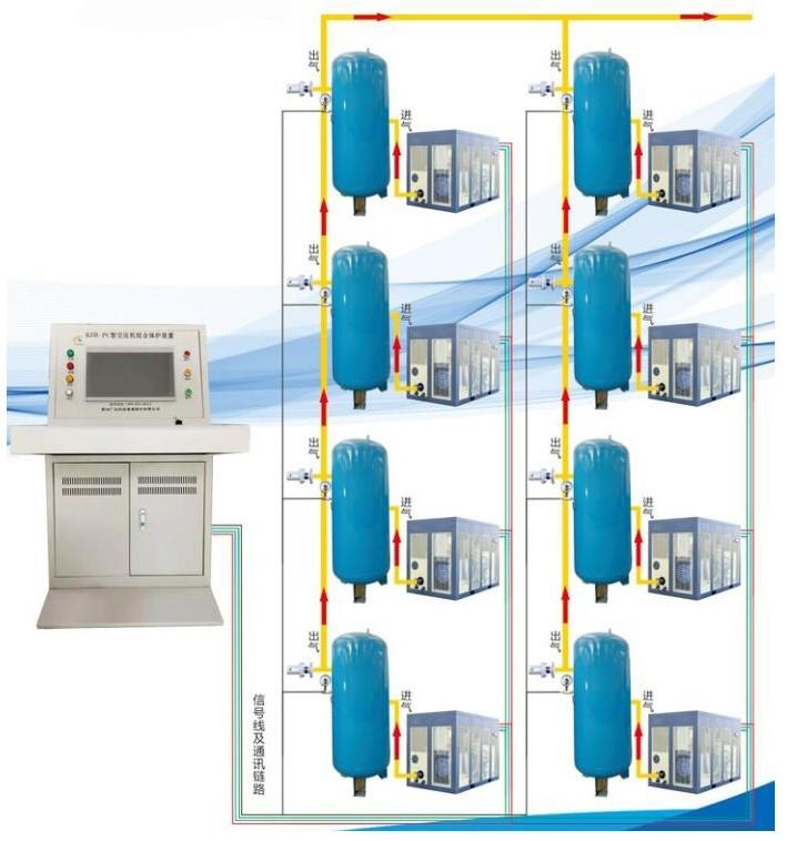 KZB-PC型集控式空压机综合保护装置