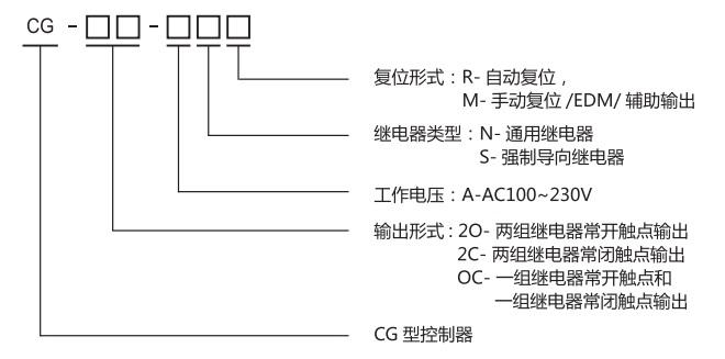 CG型光柵控制器規格圖