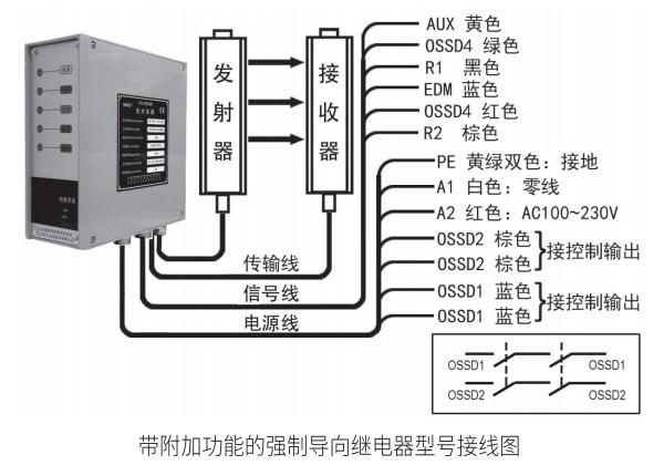 CG控制器帶附加功能接線圖