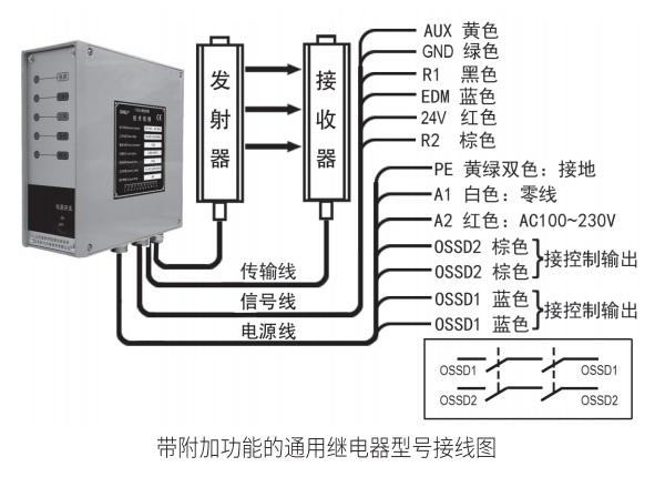 CG控制器帶附加功能繼電器接線圖