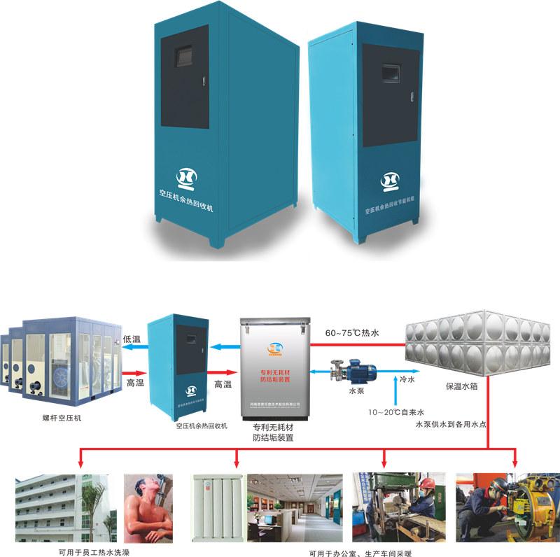 空压机余热回收系统延长空压机使用寿命